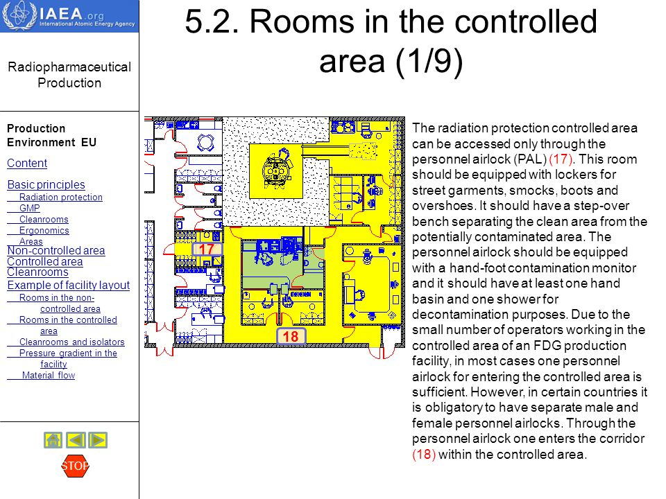 5.2. Rooms in the controlled area (1/9)