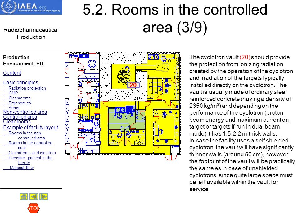 5.2. Rooms in the controlled area (3/9)