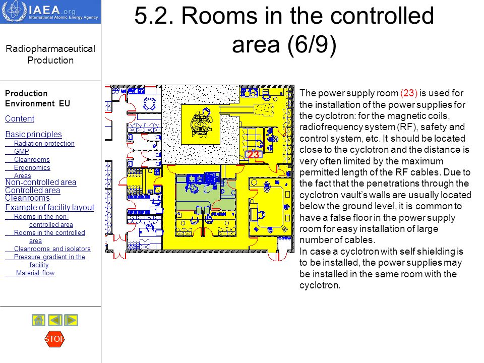 5.2. Rooms in the controlled area (6/9)