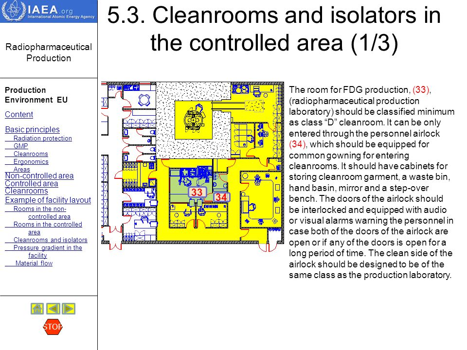 5.3. Cleanrooms and isolators in the controlled area (1/3)