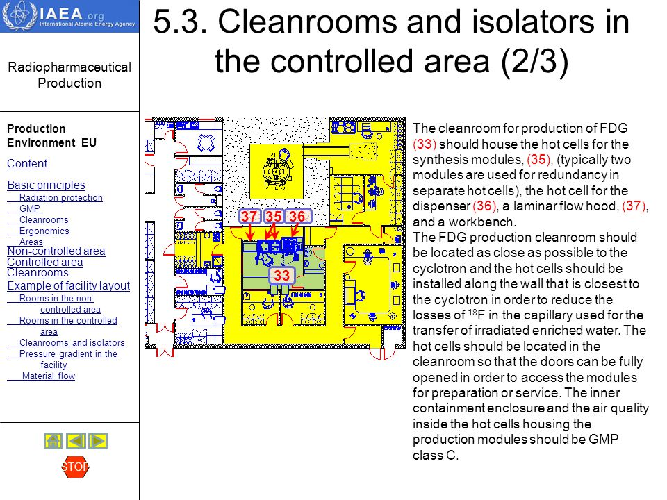 5.3. Cleanrooms and isolators in the controlled area (2/3)