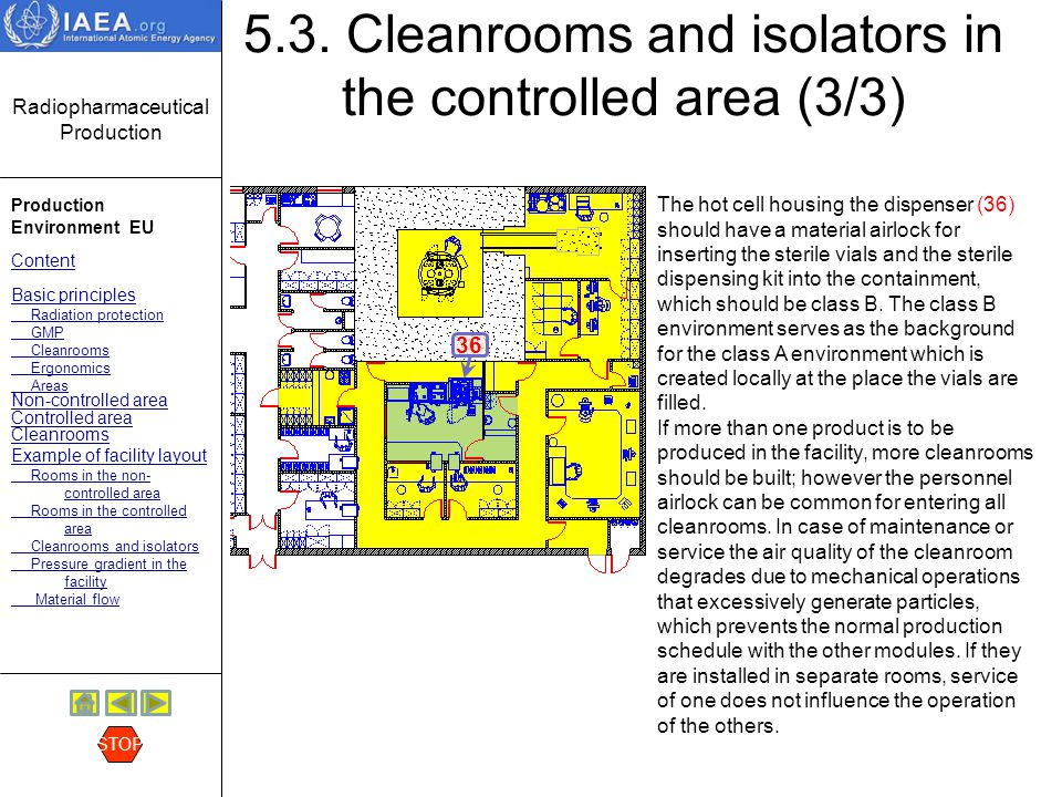 5.3. Cleanrooms and isolators in the controlled area (3/3)