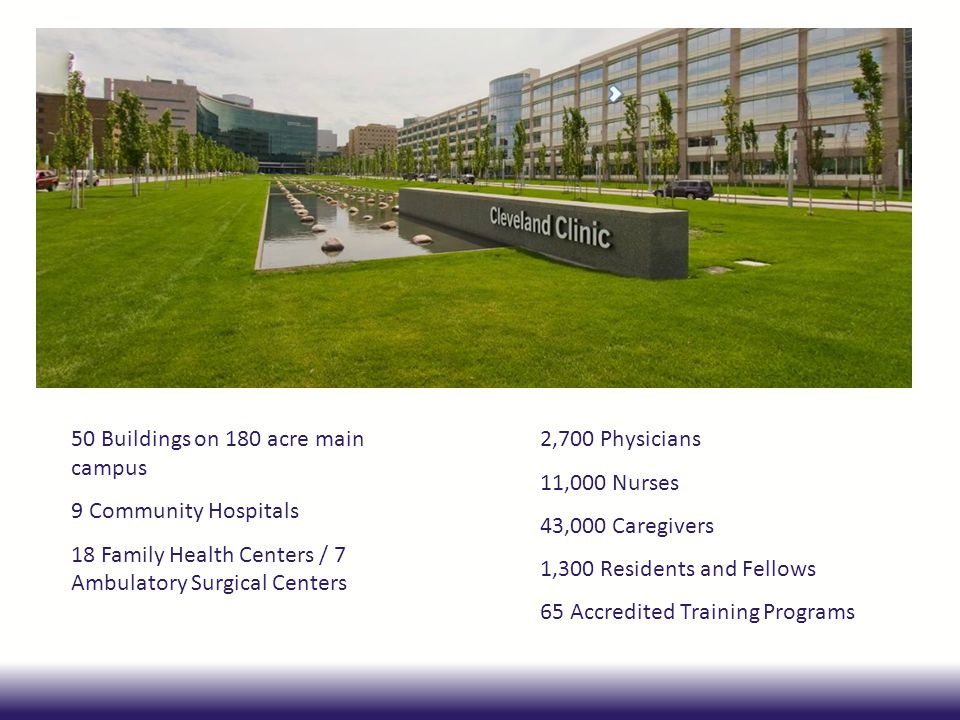 50 Buildings on 180 acre main campus 9 Community Hospitals