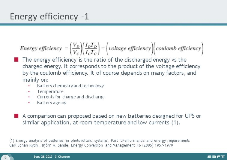 Energy efficiency -1