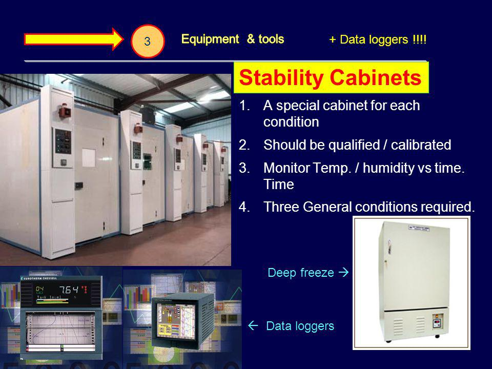 Stability Cabinets A special cabinet for each condition