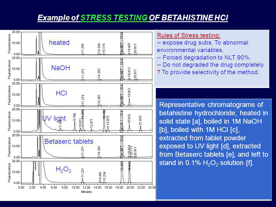 Example of STRESS TESTING OF BETAHISTINE HCl