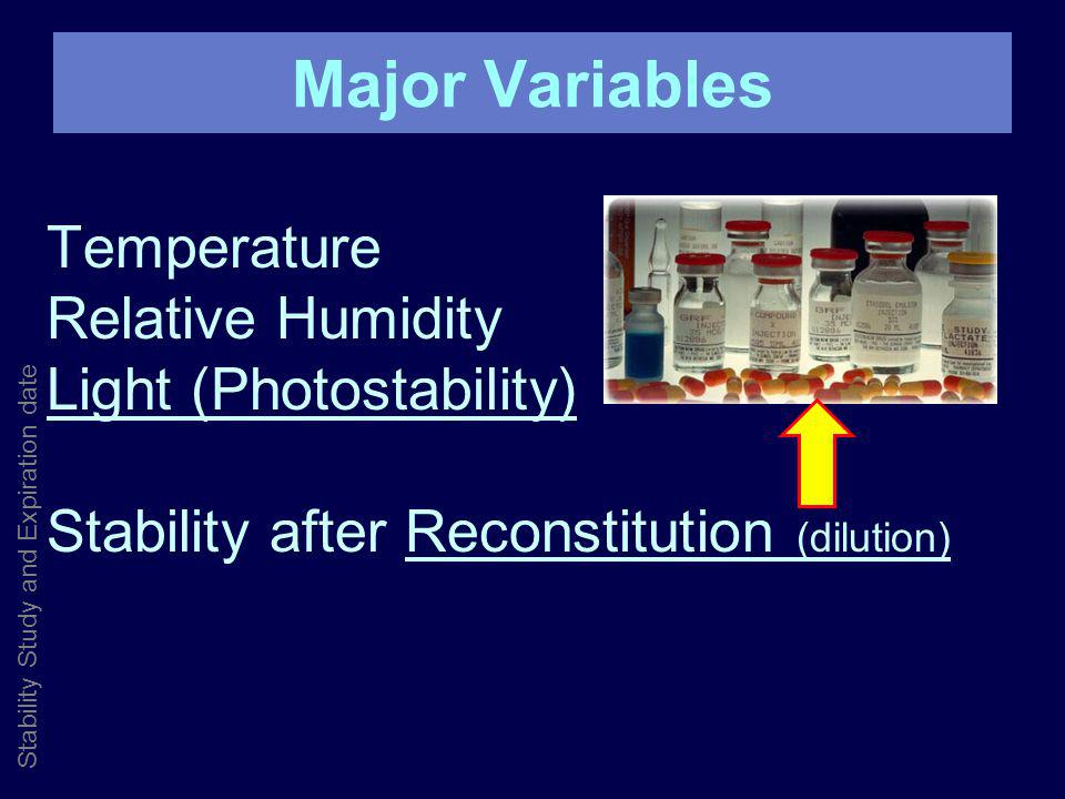 Major Variables Temperature Relative Humidity Light (Photostability)