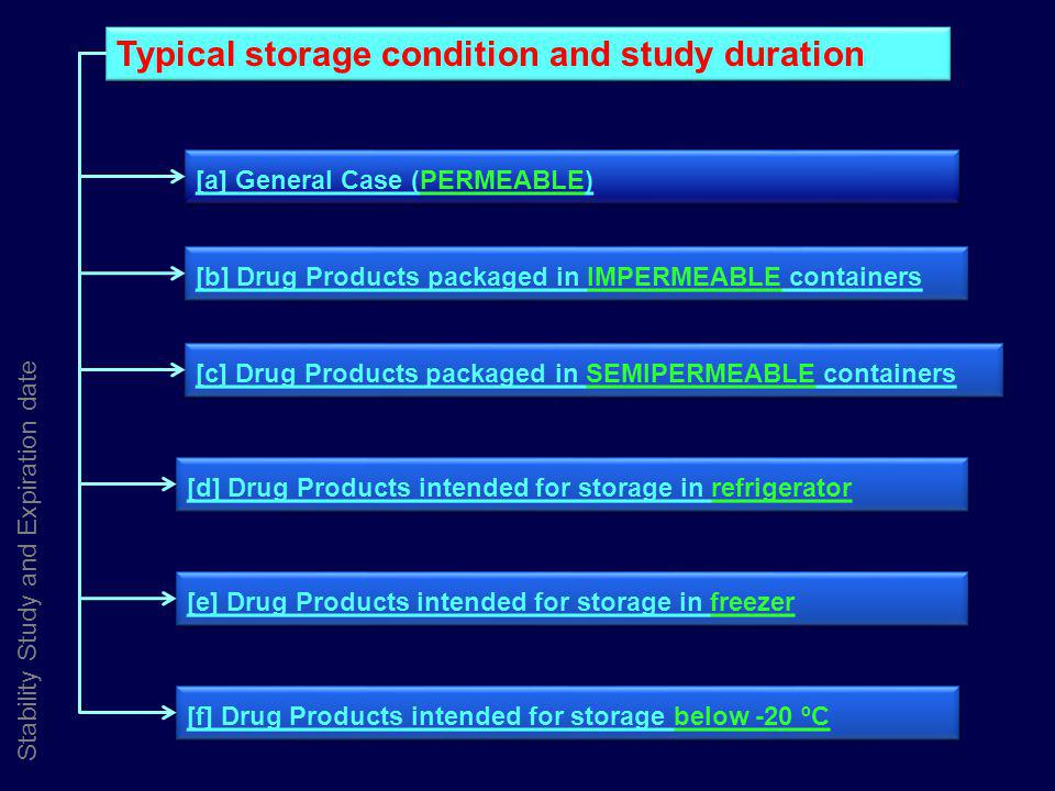 Typical storage condition and study duration