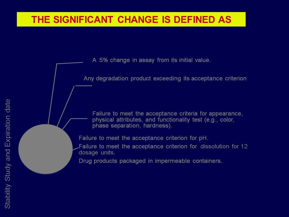 THE SIGNIFICANT CHANGE IS DEFINED AS