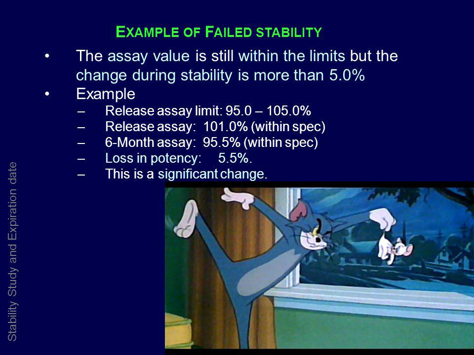 Example of Failed stability