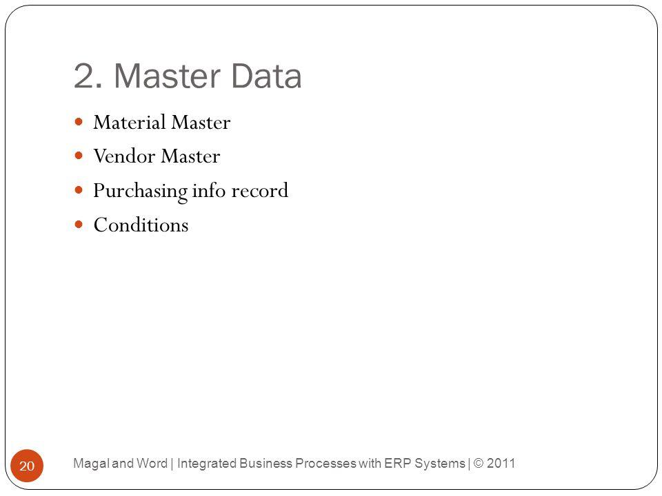 2. Master Data Material Master Vendor Master Purchasing info record