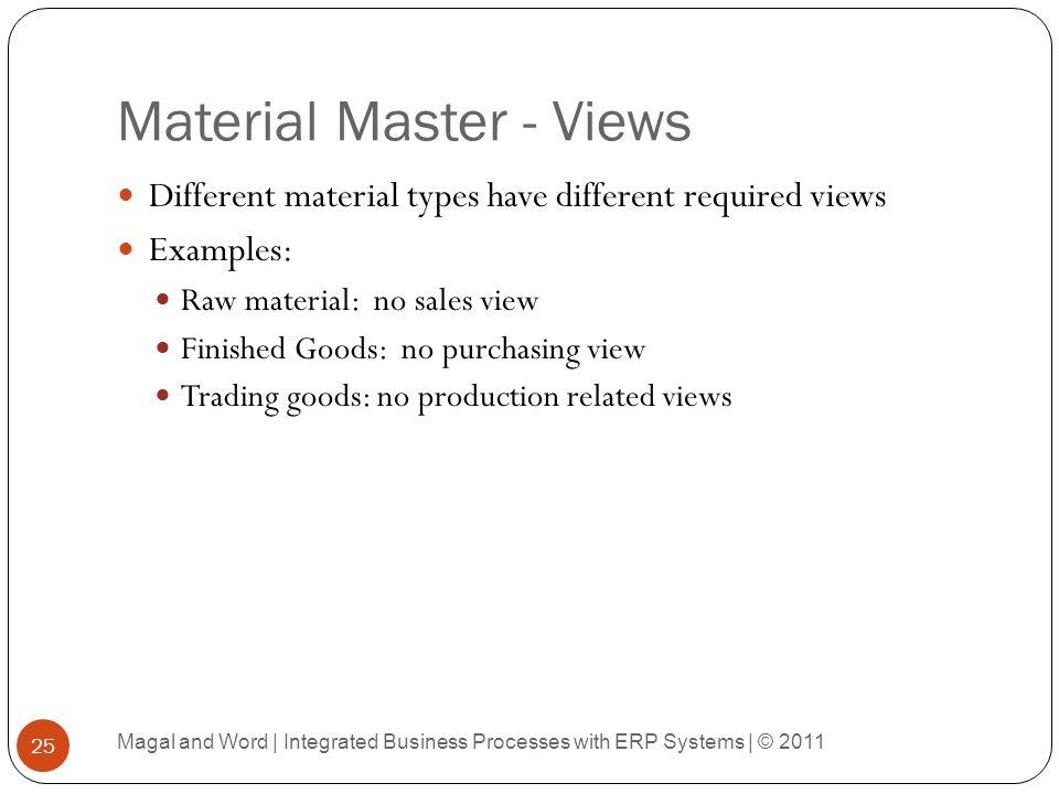 Material Master - Views