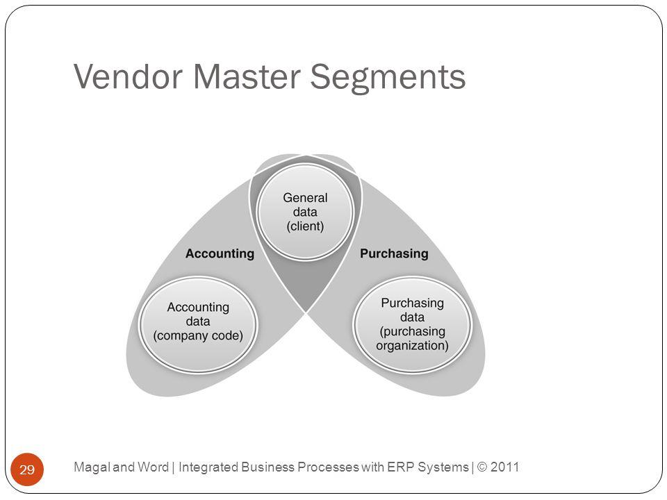 Vendor Master Segments