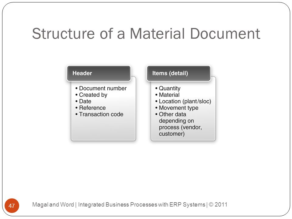 Structure of a Material Document