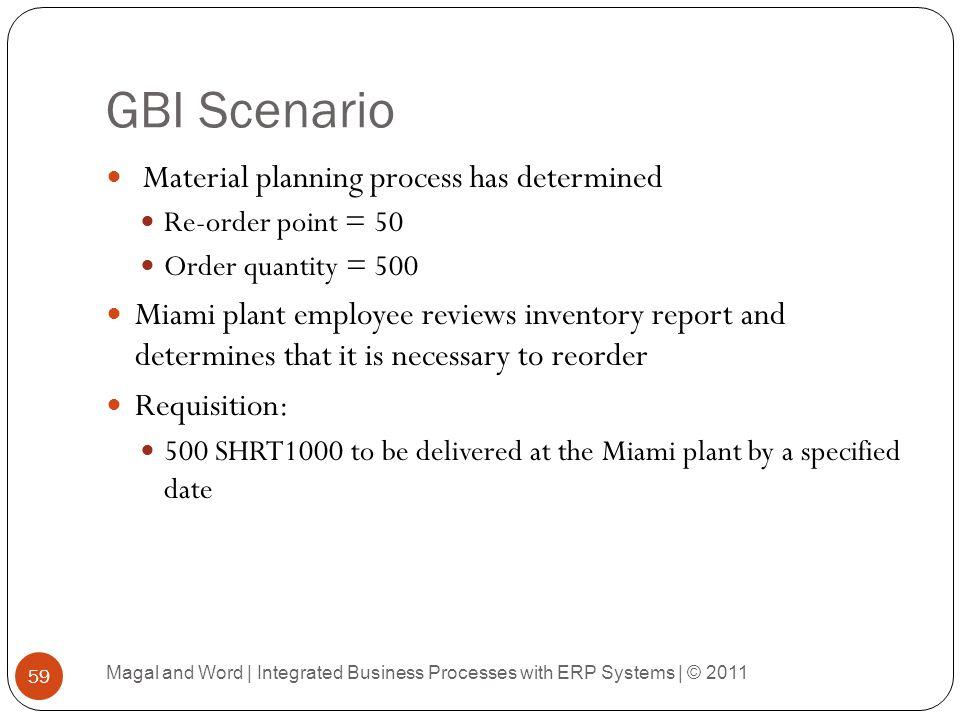 GBI Scenario Material planning process has determined