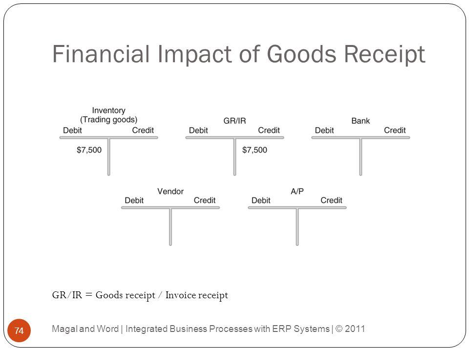 Financial Impact of Goods Receipt