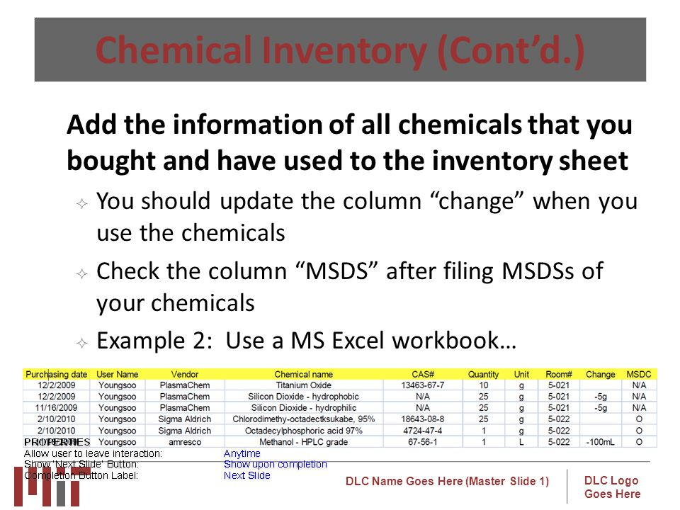 Chemical Inventory (Cont'd.)
