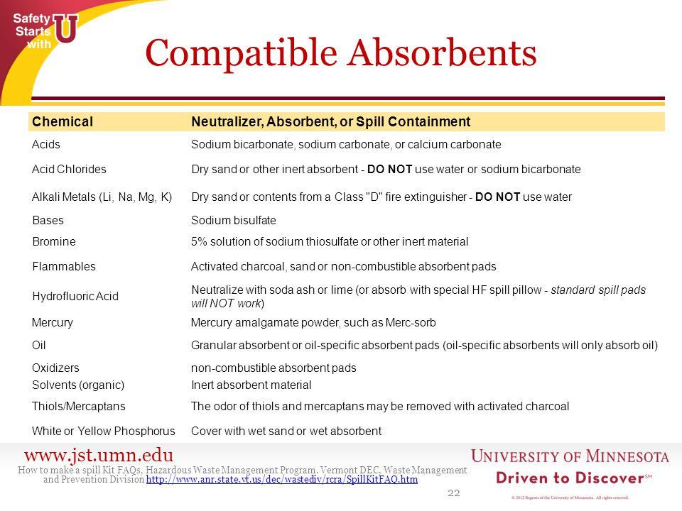 Compatible Absorbents