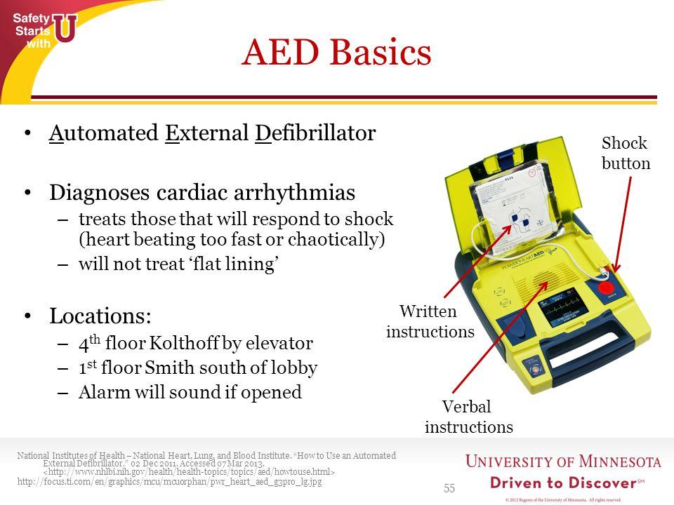 AED Basics Automated External Defibrillator