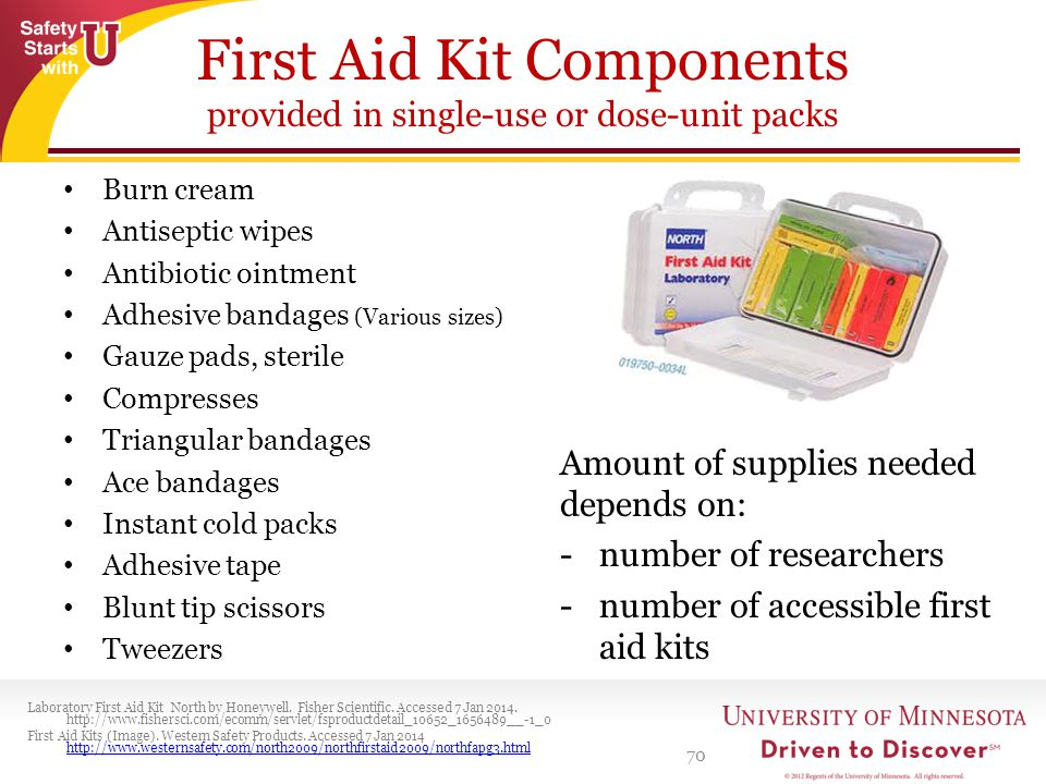 First Aid Kit Components provided in single-use or dose-unit packs