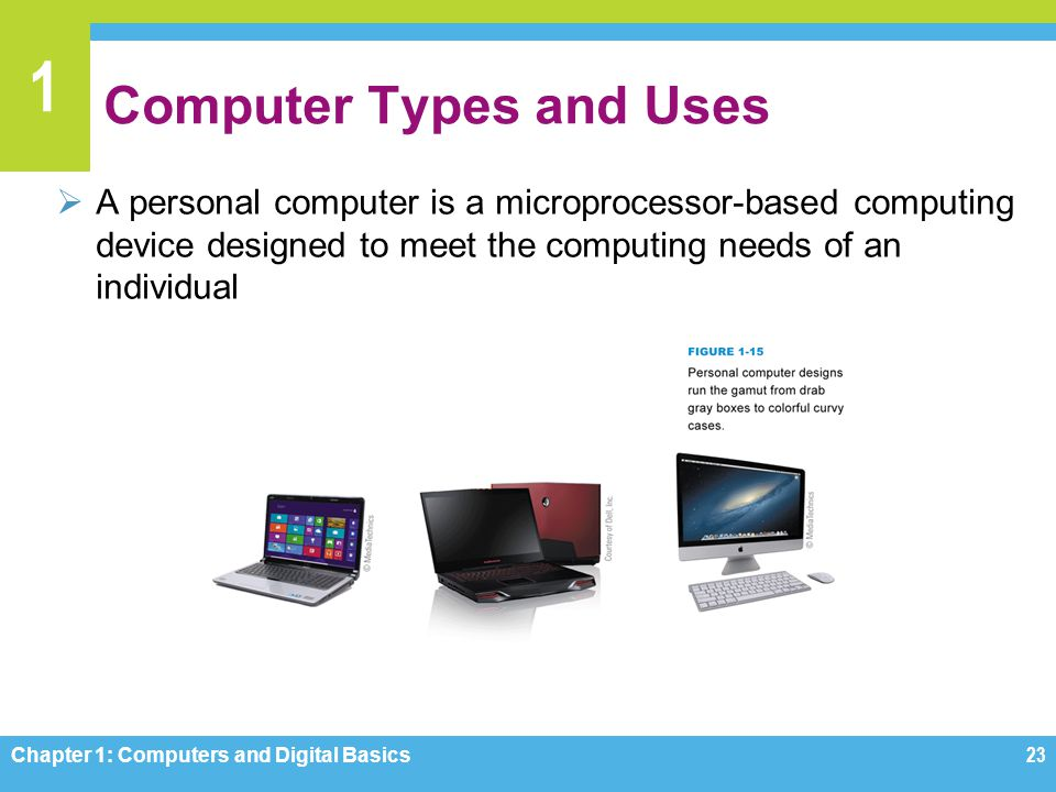 Computer Types and Uses
