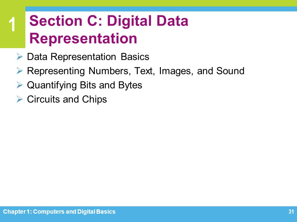 Section C: Digital Data Representation