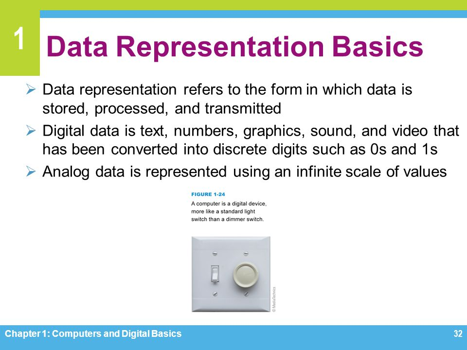 Data Representation Basics