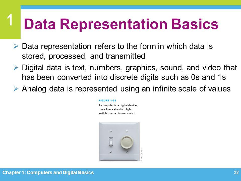 Data Representation Basics