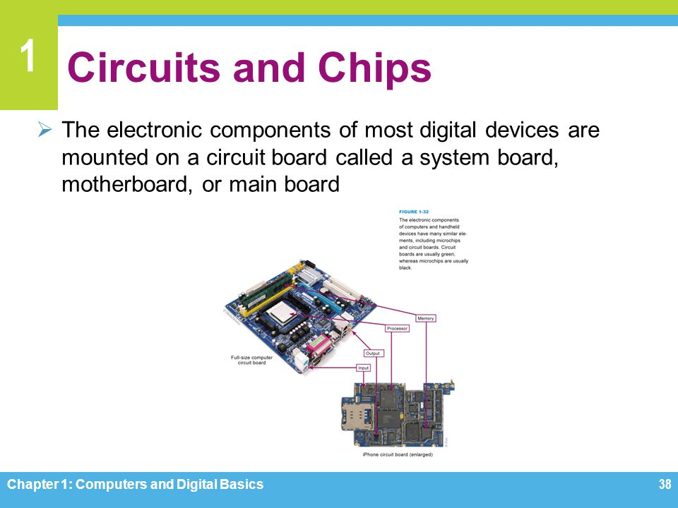 Circuits and Chips The electronic components of most digital devices are mounted on a circuit board called a system board, motherboard, or main board.