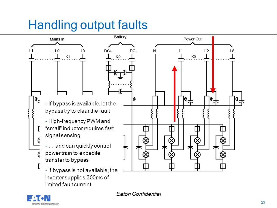 Handling output faults