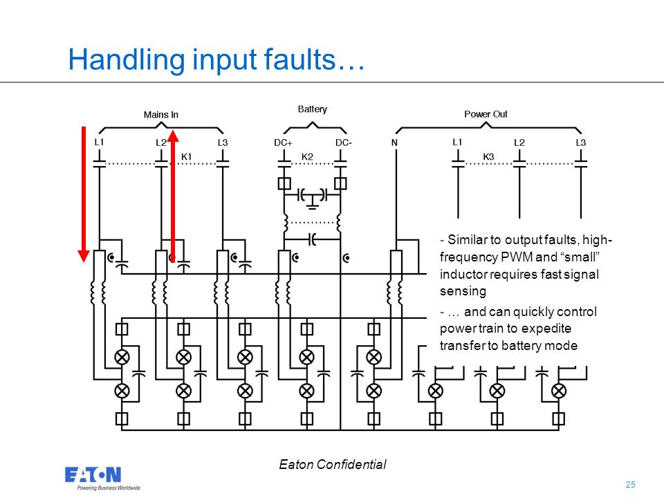 Handling input faults…