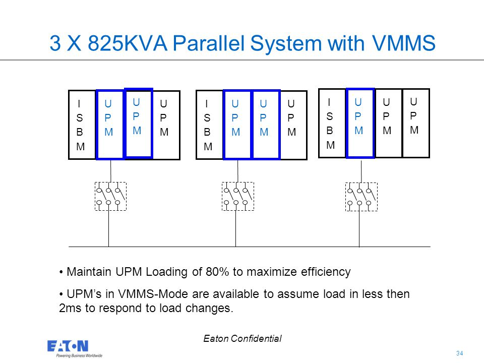 3 X 825KVA Parallel System with VMMS