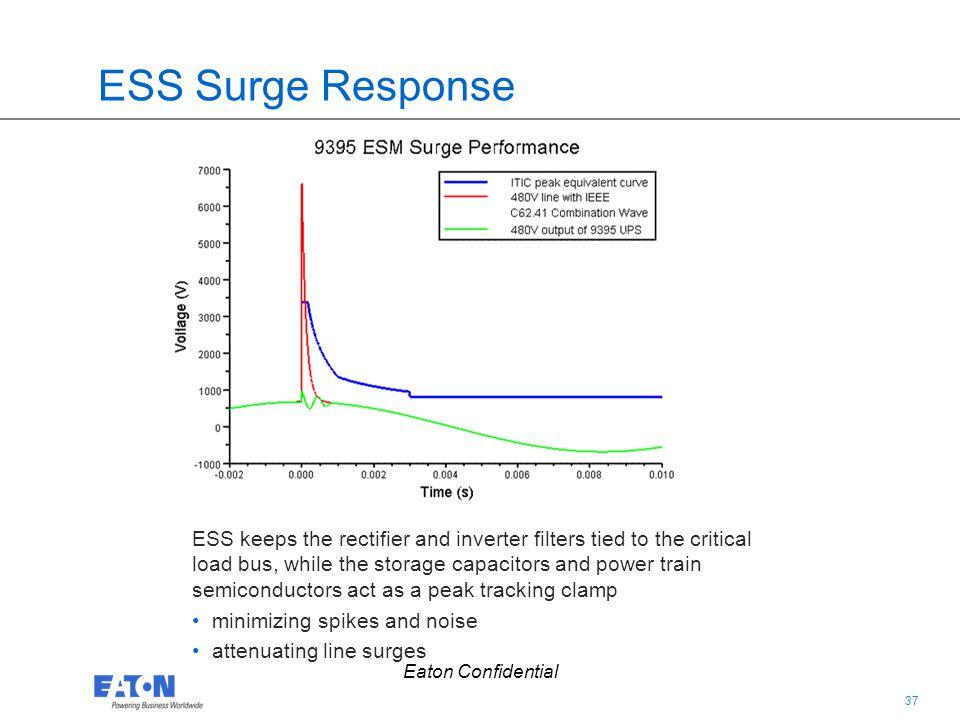 ESS Surge Response