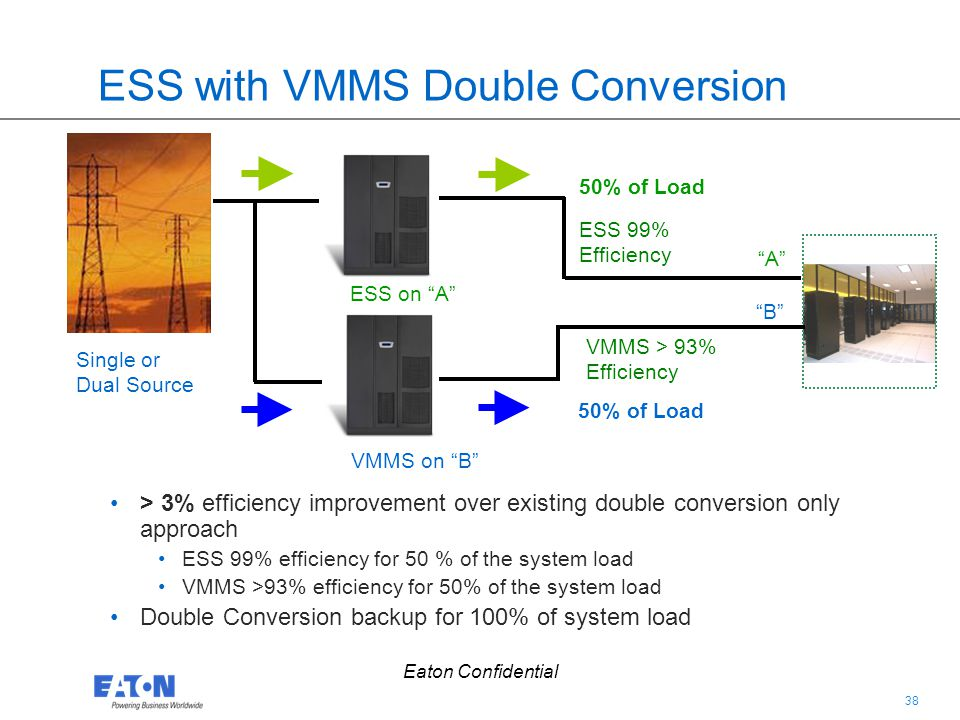 ESS with VMMS Double Conversion