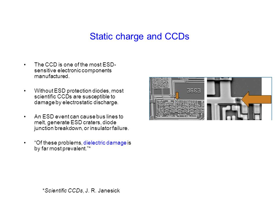 Static charge and CCDs The CCD is one of the most ESD-sensitive electronic components manufactured.