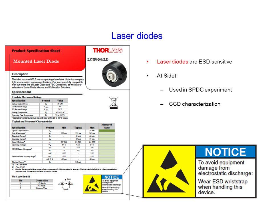Laser diodes Laser diodes are ESD-sensitive At Sidet
