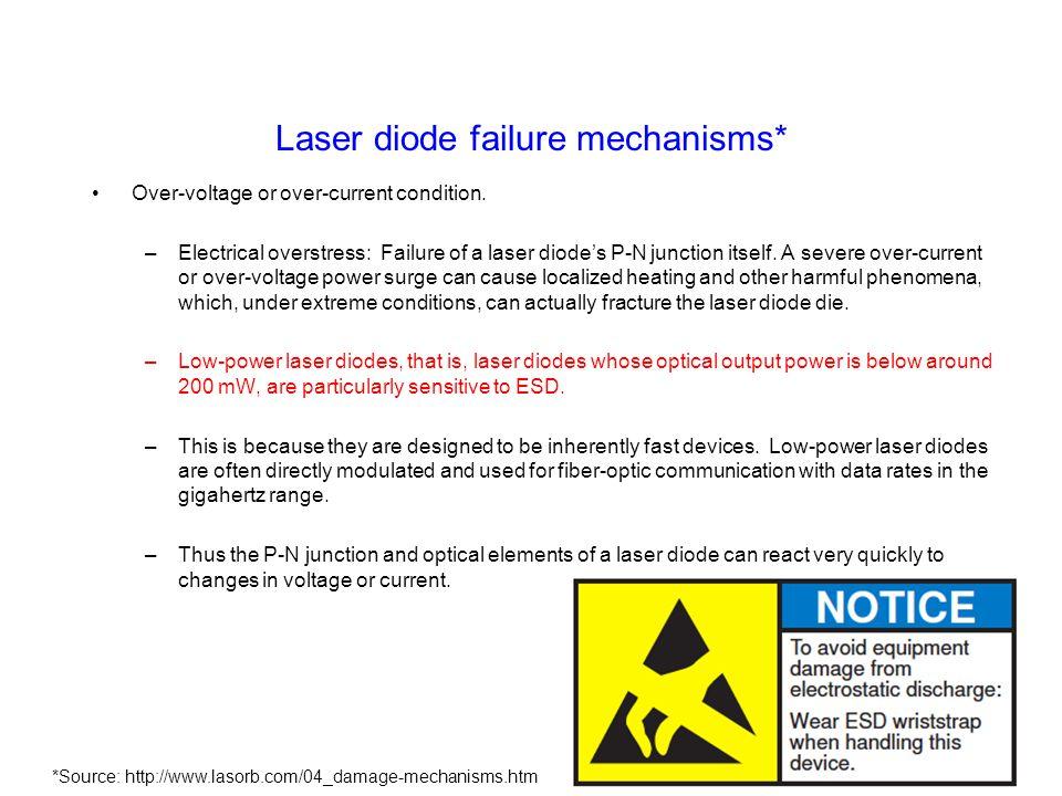Laser diode failure mechanisms*