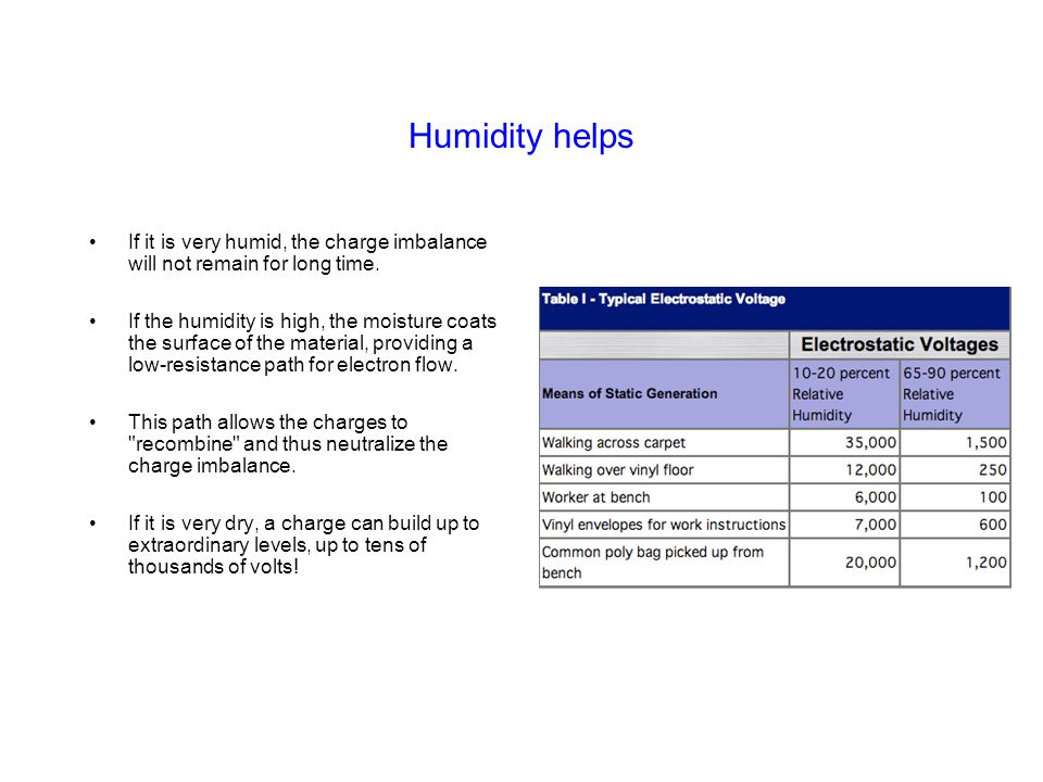 Humidity helps If it is very humid, the charge imbalance will not remain for long time.
