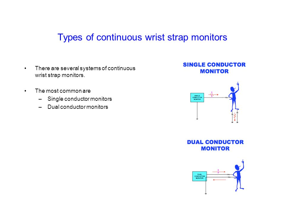 Types of continuous wrist strap monitors