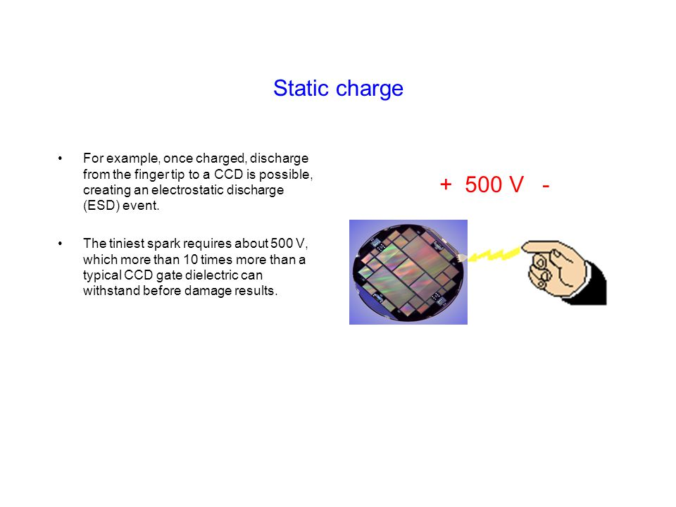 Static charge For example, once charged, discharge from the finger tip to a CCD is possible, creating an electrostatic discharge (ESD) event.