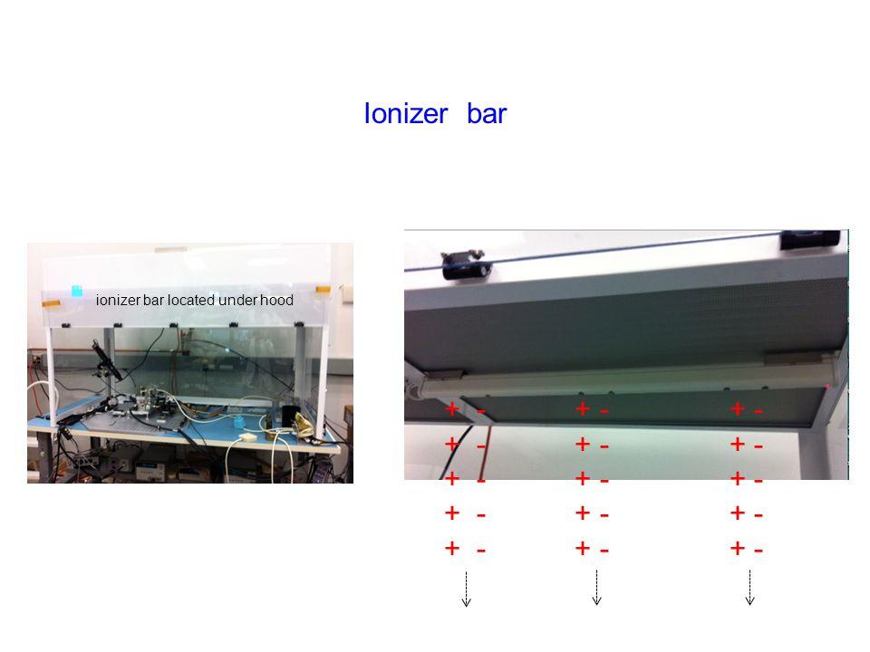 Ionizer bar ionizer bar located under hood + - + - + -