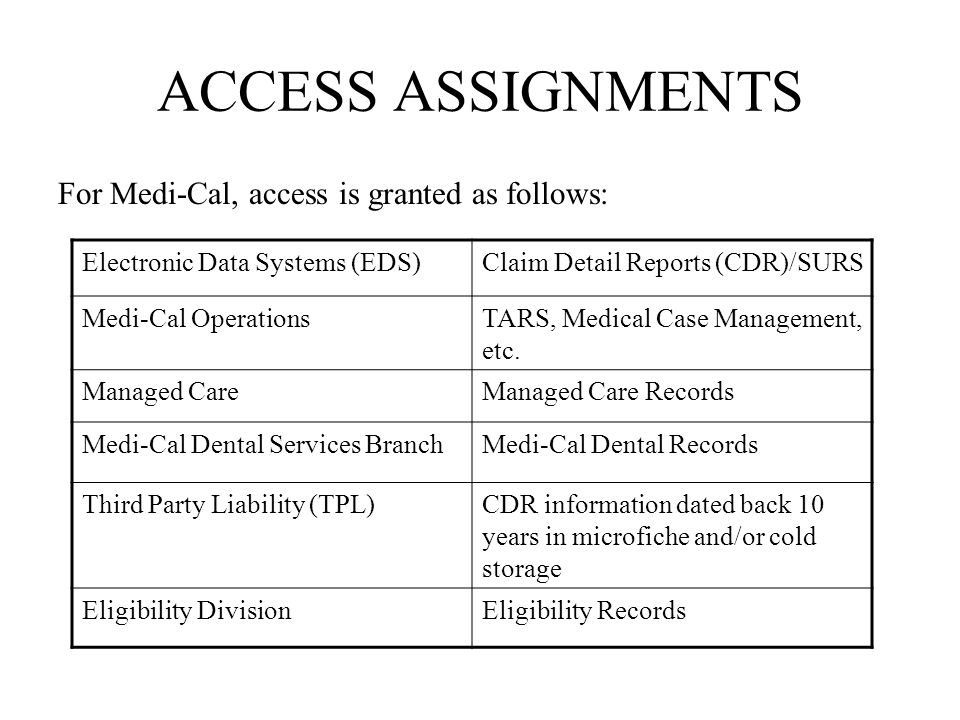 ACCESS ASSIGNMENTS For Medi-Cal, access is granted as follows: