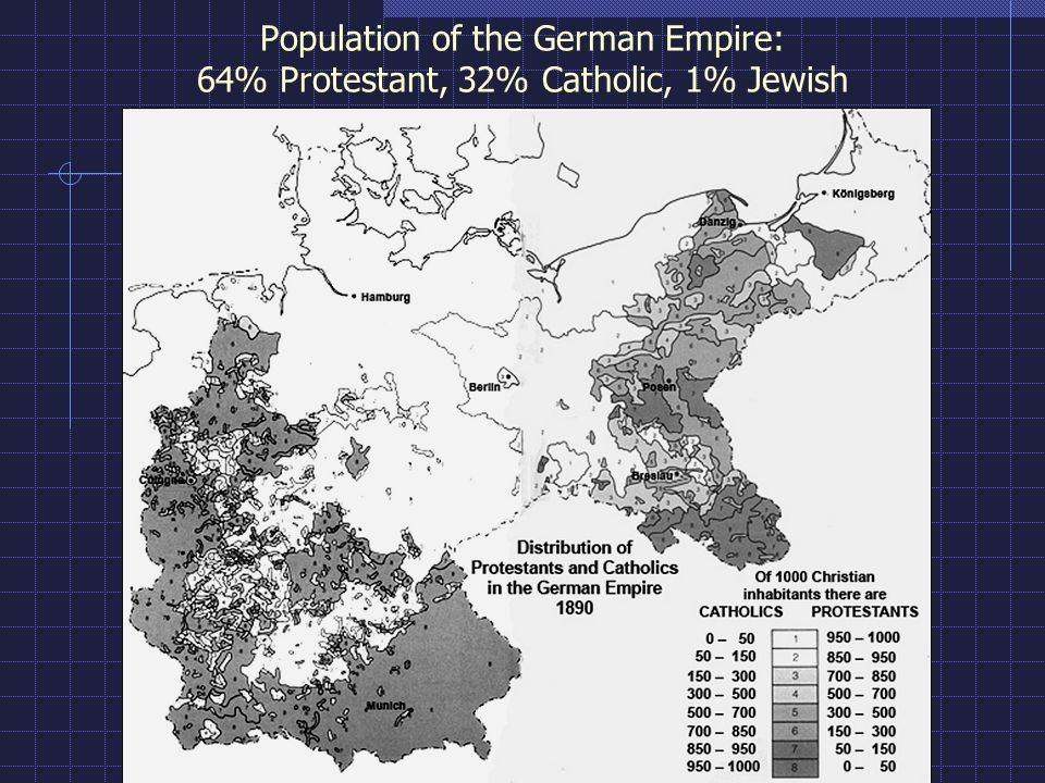 Population of the German Empire: 64% Protestant, 32% Catholic, 1% Jewish