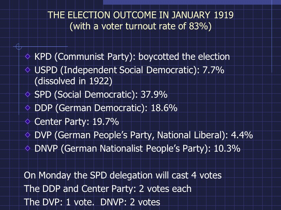 THE ELECTION OUTCOME IN JANUARY 1919 (with a voter turnout rate of 83%)