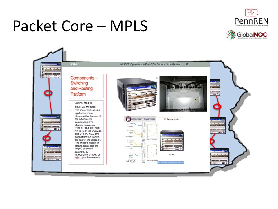 Packet Core – MPLS Talk about the selection of the MX480
