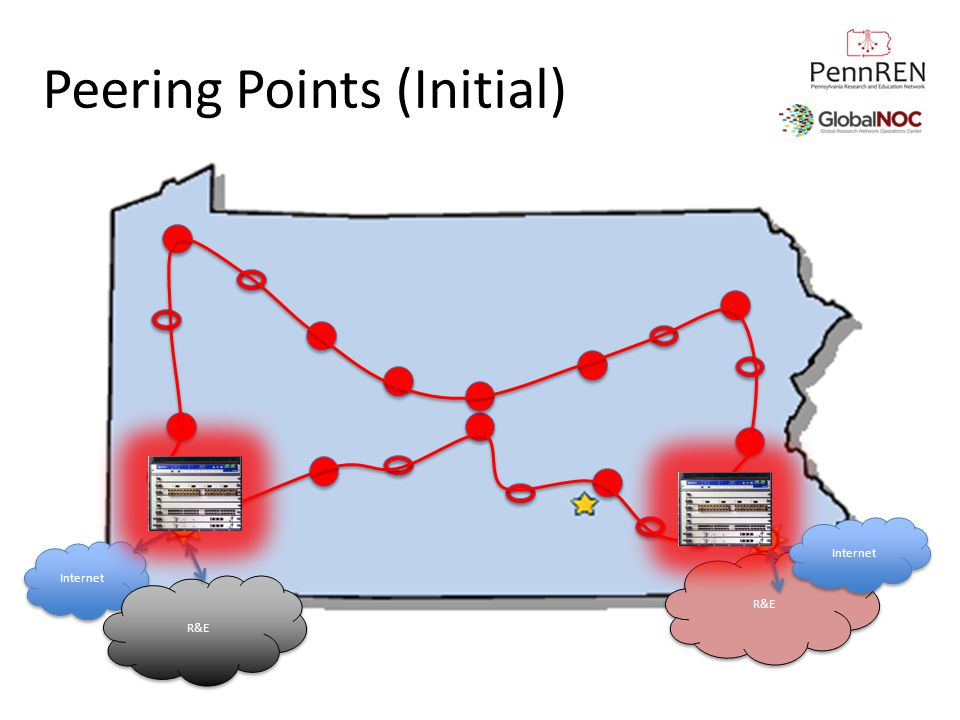 Peering Points (Initial)