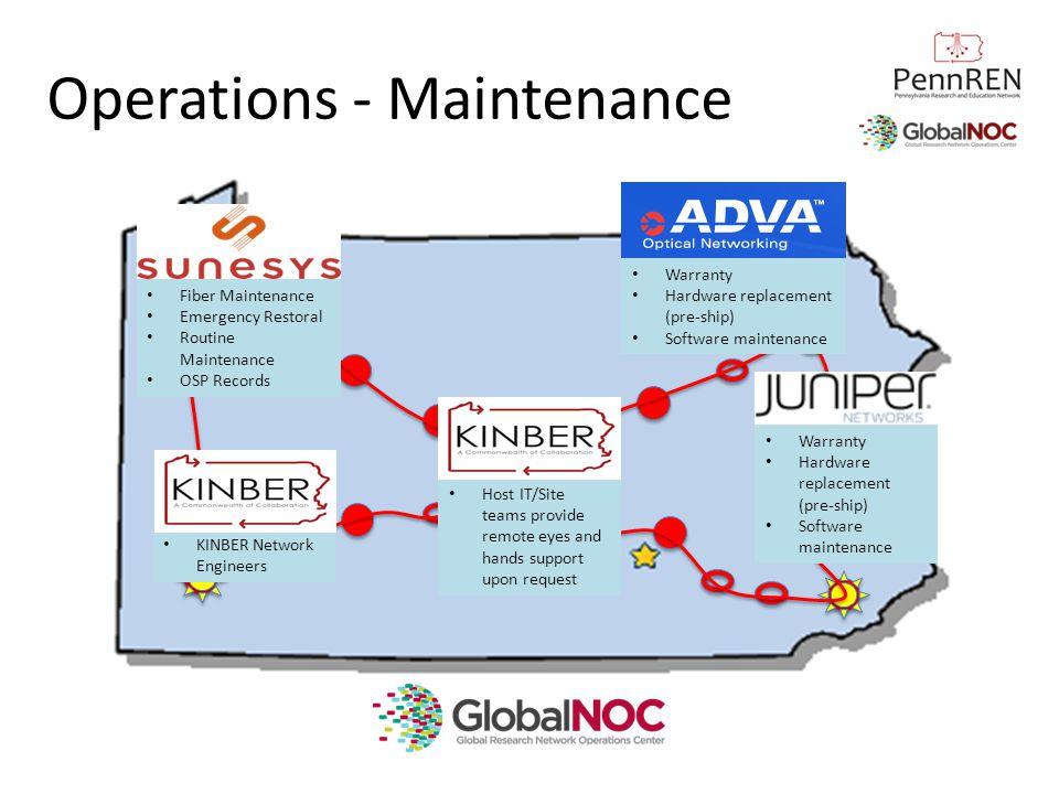 Operations - Maintenance