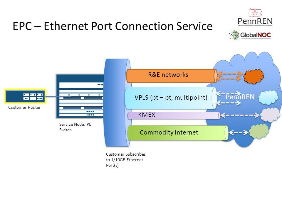 EPC – Ethernet Port Connection Service