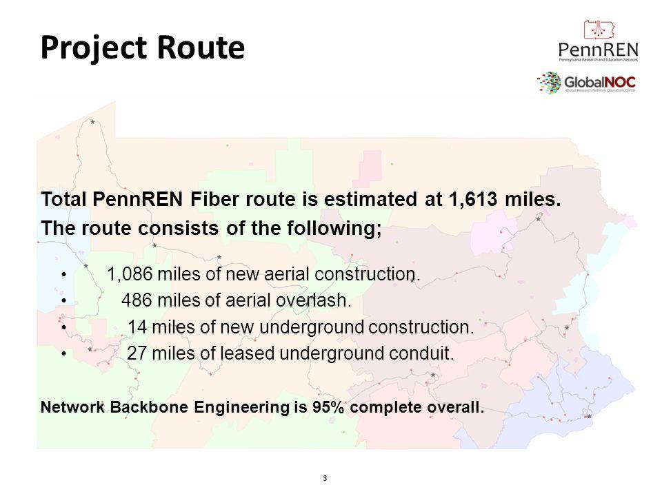 Project Route Total PennREN Fiber route is estimated at 1,613 miles.