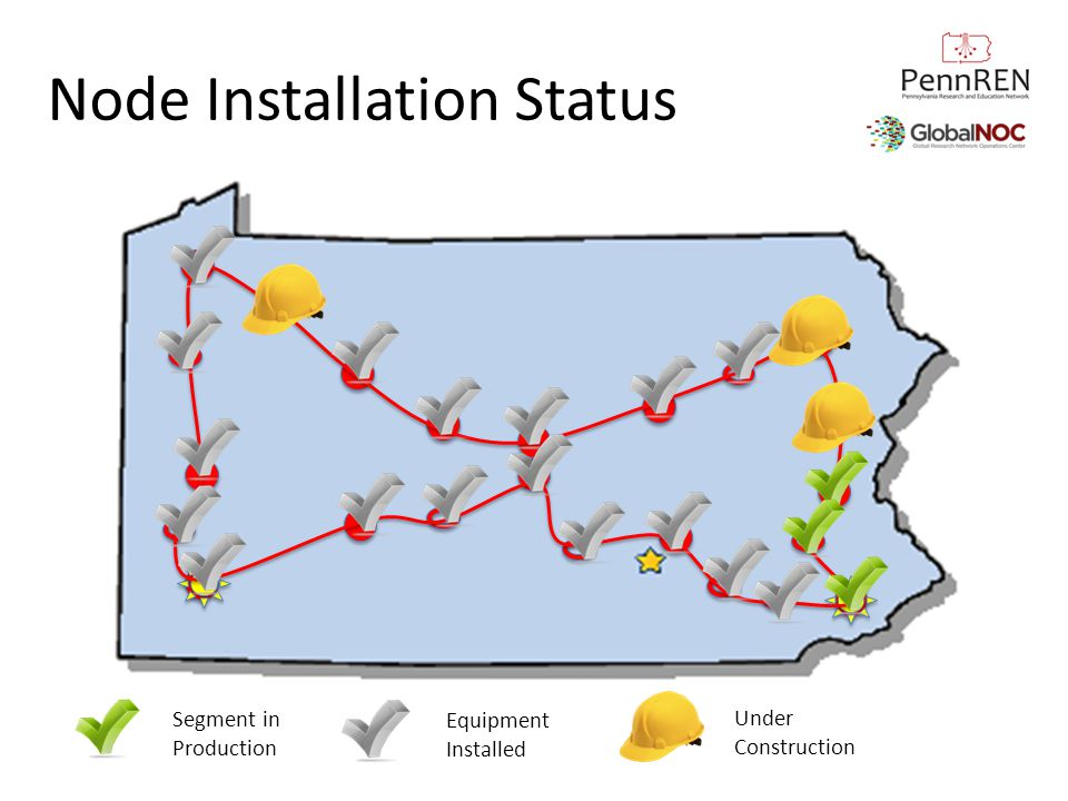Node Installation Status